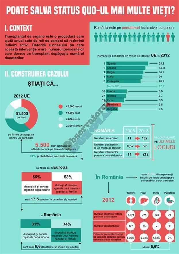 Infographic_Status Quo