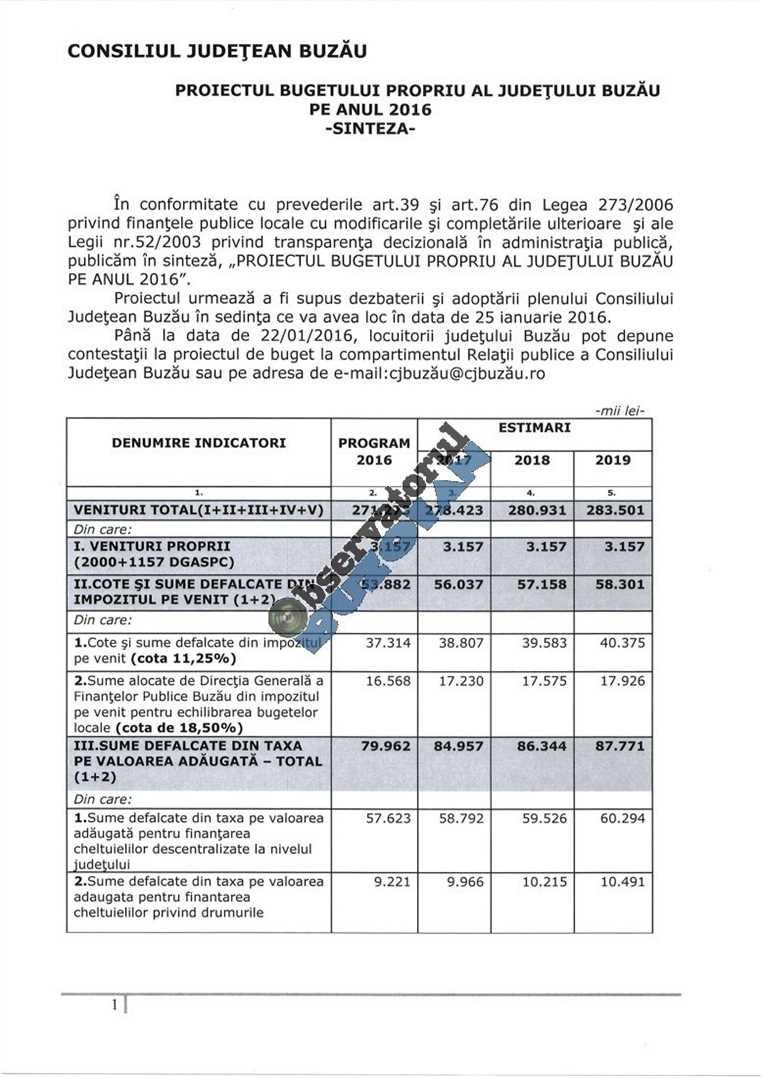 Proiect Buget CJ-1